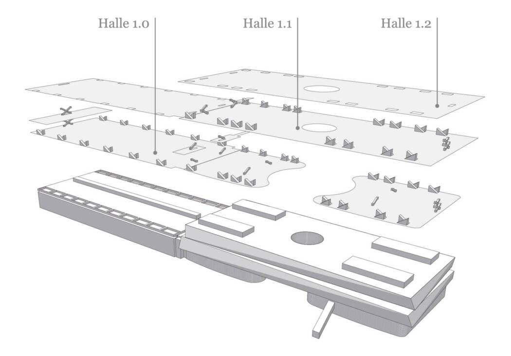 Messe Basel Halle 1 Übersicht
